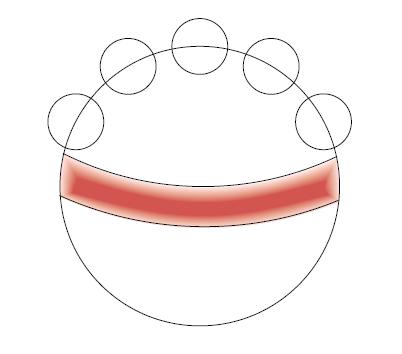 De kenmerken van de acht vormen van bewustzijn: Het veld van de zintuiglijke waarneming omvat in het boeddhisme van oudsher zowel de vijf zintuigen (de bolletjes in de afbeelding) als het bewustzijn, dat mentale waarnemingen doet (het gedeelte boven de rode streep). Het gedeelte onder de rode streep symboliseert het 'opslagbewustzijn', de oorsprong van alle mogelijke ervaring. De rode streep staat voor 'manas', het zelf-bewustzijn dat de ervaring van psychofysische eenheid splitst in subject en object. De afbeelding is uit een transcriptie die een toehoorder maakte van een lezing van Thich Nhat Hanh over de acht vormen van bewustzijn.