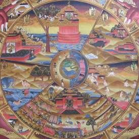 Tibetaans levenswiel
